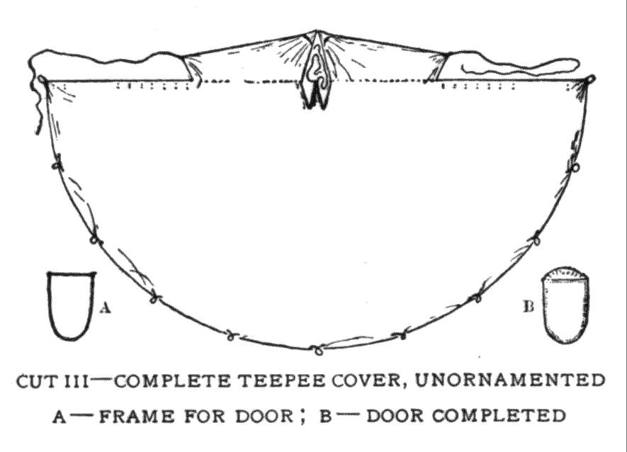 CUT III — COMPLETE TEEPEE COVER, UNORNAMENTED DOOR; A — FRAME FOR DOOR; B — DOOR COMPLETED