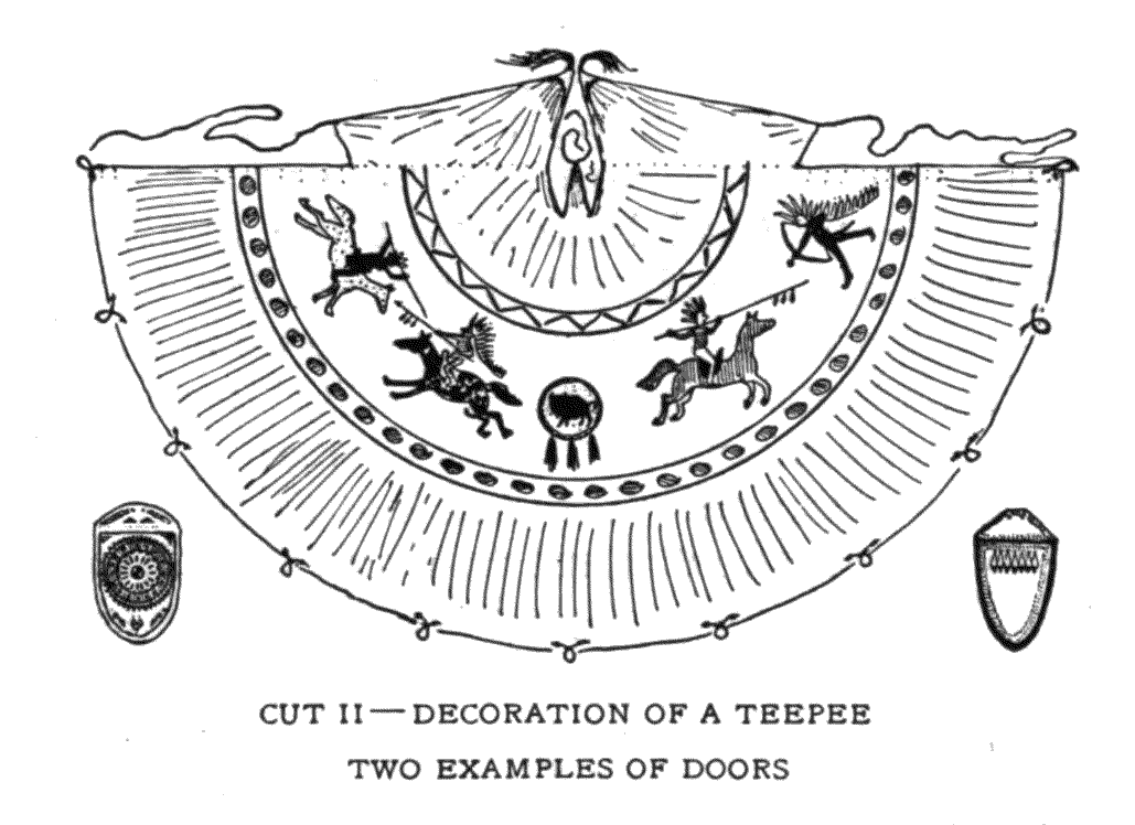 CUT II — DECORATION OF A TEEPEE TWO EXAMPLES OF DOORS