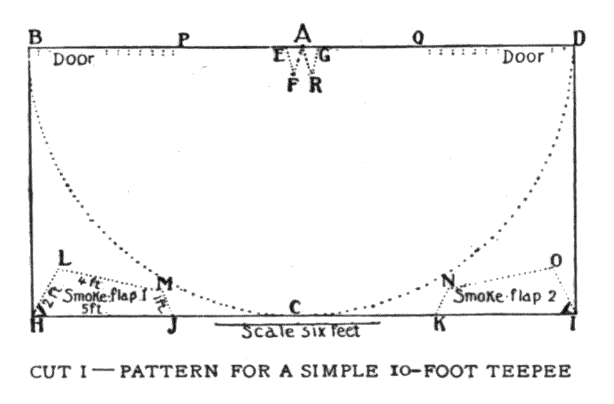 CUT I — PATTERN FOR A SIMPLE 10-FOOT TEEPEE