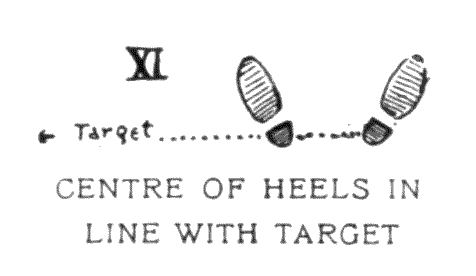 CENTRE OF HEELS IN LINE WITH TARGET